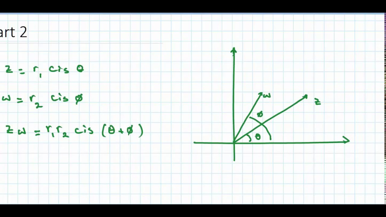 Multiplying complex numbers and the argand diagram youtube multiplying complex numbers and the argand diagram pooptronica Choice Image