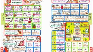 「指さしブックスタンド トラベル・ガイド」 カタログ