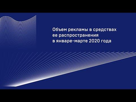 АКАР и IAB Russia представляют цифры рекламного рынка за I квартал 2020 года