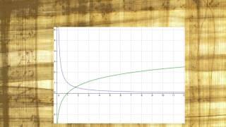Abitur Mathematik 2012 Bayern - Analysis Aufgabengruppe I - Teil 1 Aufgabe 1