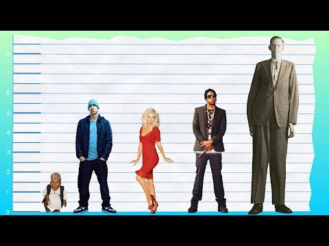 How Tall Is Eminem? - Height Comparison!