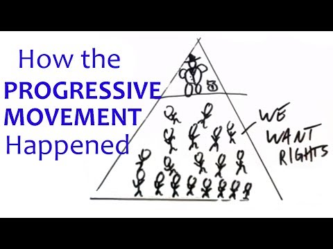 How Progressivism Happened