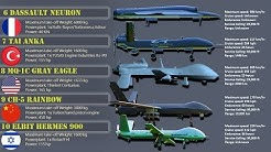 Top 10 Military Drones in the World | Best Unmanned Combat Aerial Vehicle (UCAV) 2019