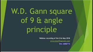 How to use Gann square of 9 and angle principle in trend analysis ?