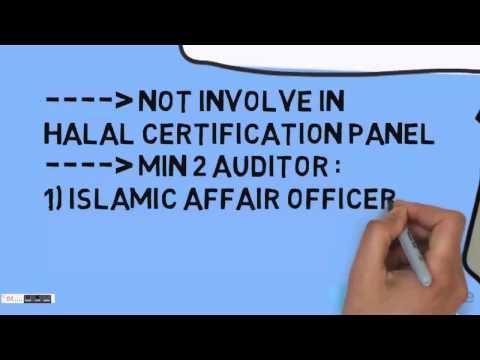 Halal Standard Auditing Surveillance