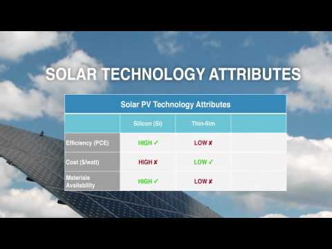 An Introduction to Quantum Solar Power Corp.
