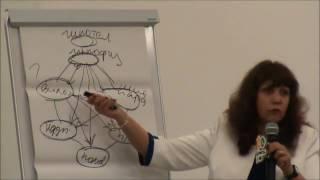 Фарида Бикбаева Кандидат медицинских наук Восстановление работы гормонов в организме