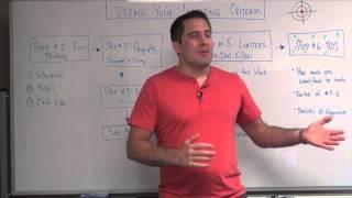 REI 360 Training: Define Your Investing Criteria