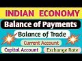 Balance of Payments | Components of BoP | Type of BoP |