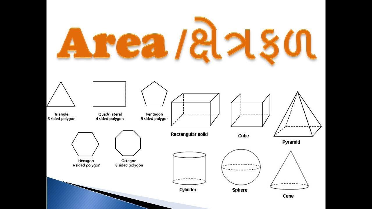 Maths Area In Gujarati Complete Description Youtube