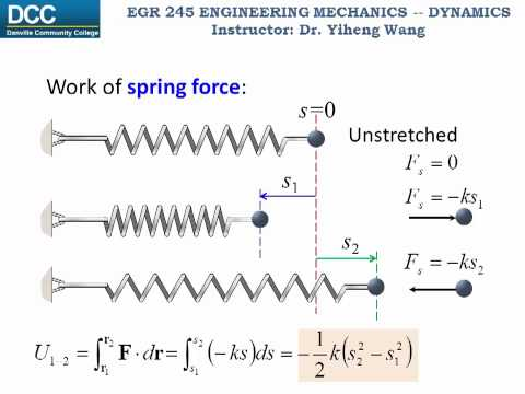 Dynamics Lecture 15: The work of a force