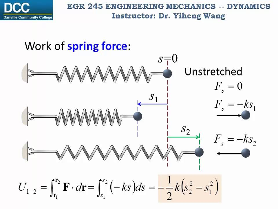 Dynamics Lecture 15  The Work Of A Force