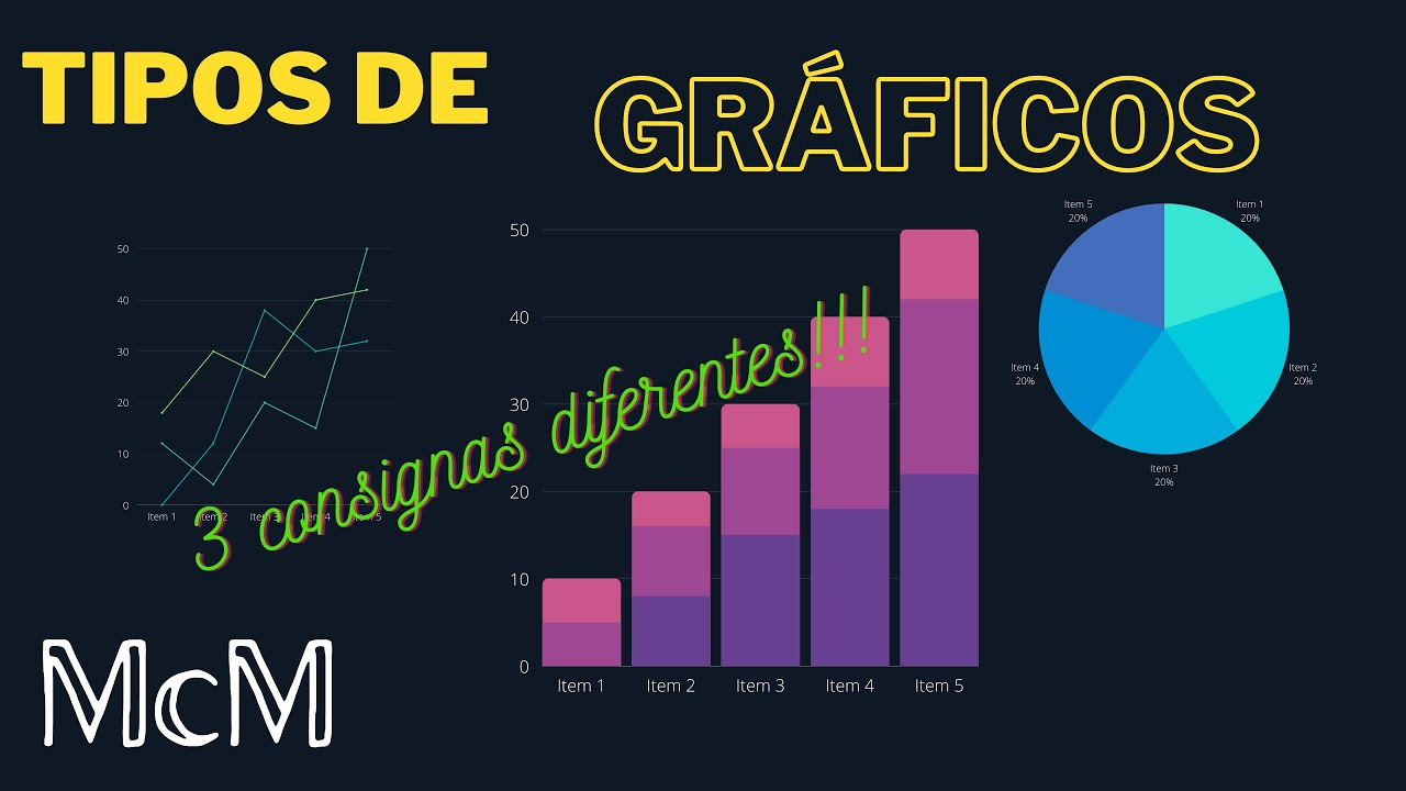Tipos De Gráficos En Estadística Gráficos De Barras Según 3 Consignas Diferentes Mica Youtube