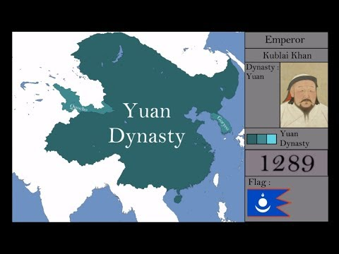 History of the Yuan Dynasty : Every Year
