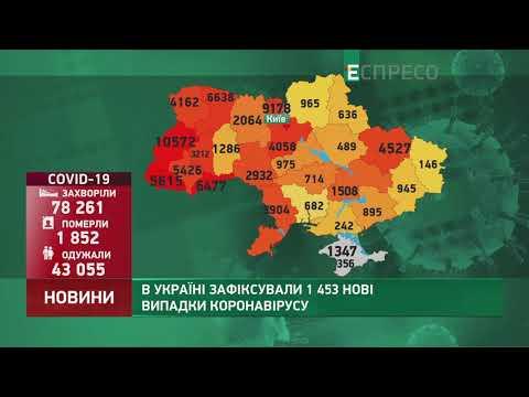 Коронавирус в Украине: статистика за 7 августа