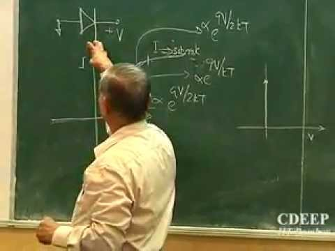 14. PN Junction (Electron Devices)
