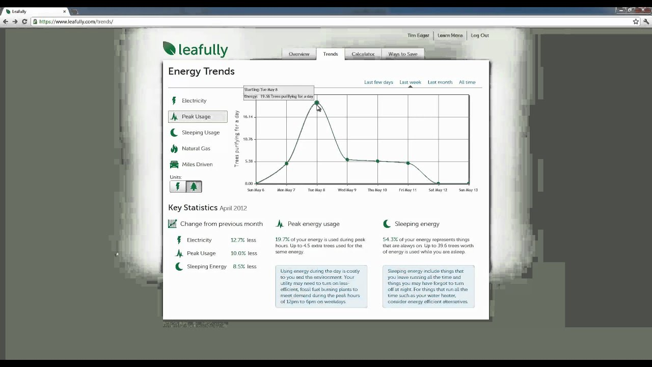 Leafully | Apps for Energy