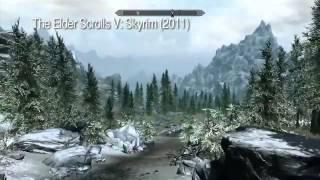Ведьмак 3: Дикая Охота (The Witcher 3: Wild Hunt) — Открытый мир