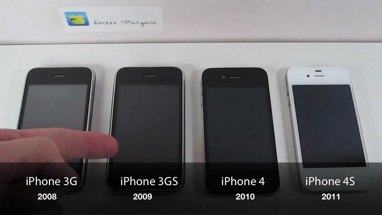 Diferencias Iphone  Y