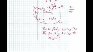 Урок №9 Огляд поняття вектора Геометрія 9 клас