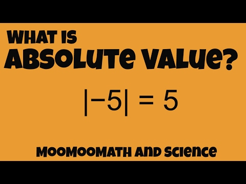 What is absolute value?-MooMooMath