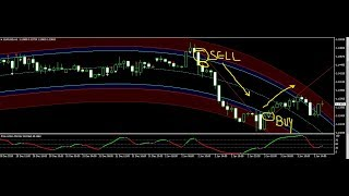 GBP/JPY USD/CAD trade Best Forex Trading System 03 JAN 2019 Review -forex trading systems that work