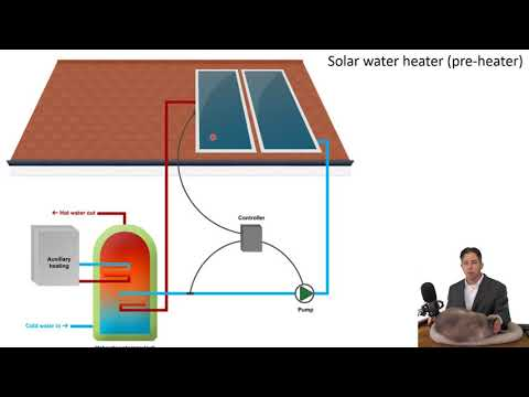 Lecture:  Introduction to renewable energy