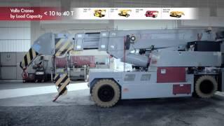 Промышленные самоходные краны VALLA(Промышленные самоходные краны VALLA., 2012-01-13T06:51:18.000Z)