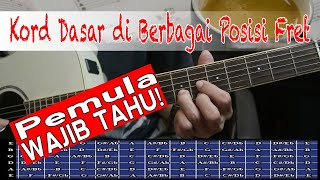 Dasar Bermain Gitar! Kord Dasar Gitar Pada Berbagai Posisi Fret Pemula Wajib Tahu