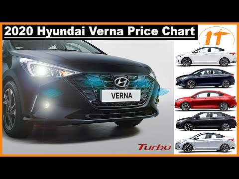 2020 Hyundai Verna Launched Price List, New Colours, Interior & New Features 🔥