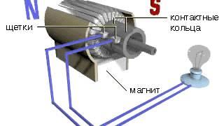 Электро Генератор free.flv(как сделать генератор энргии мотерьял взял с уроков по физике., 2012-11-20T15:11:02.000Z)