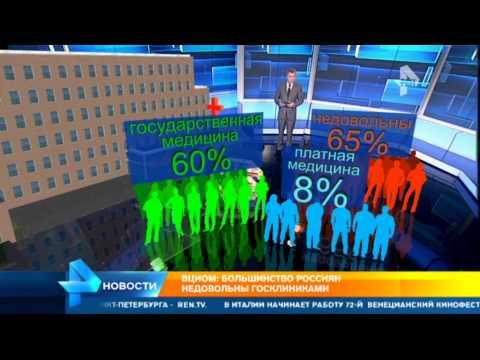 ВЦИОМ: Большинство россиян недовольны государственными клиниками