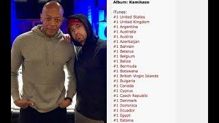 Baixar Eminem KAMIKAZE Album GOES #1 in 70 Countries under 24 HOURS, set to BREAK first week SALE RECORDS