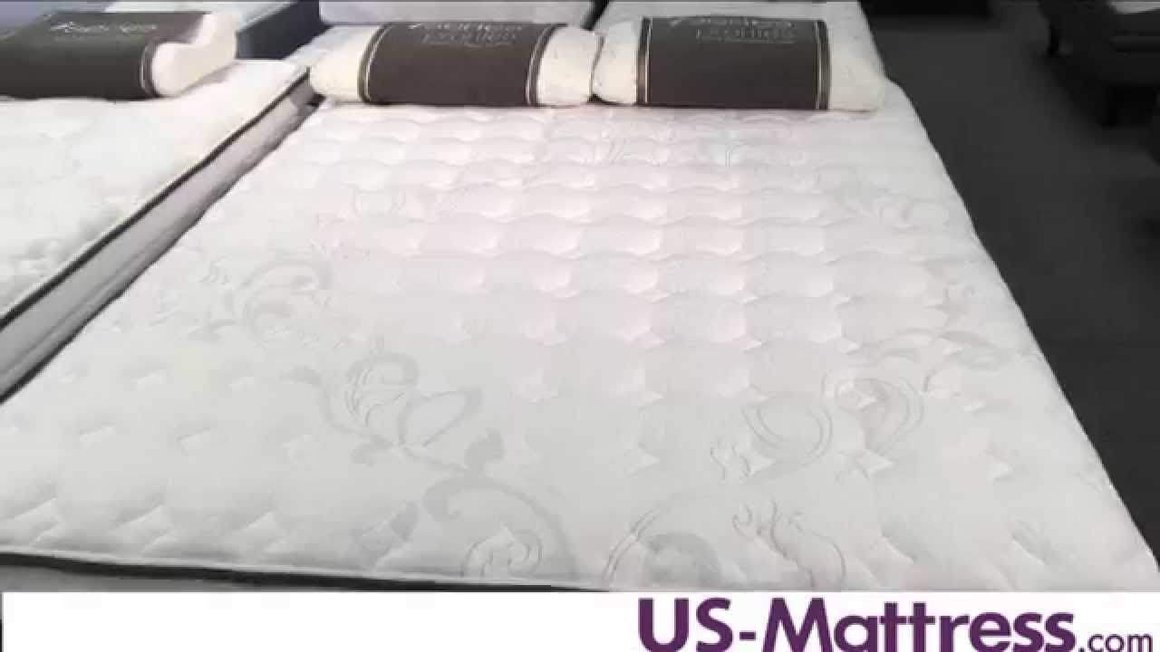 Serta Iseries Profiles Honoree Cushion Firm Mattress