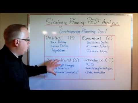 Strategic Planning: PEST Analysis and Contingency Planning