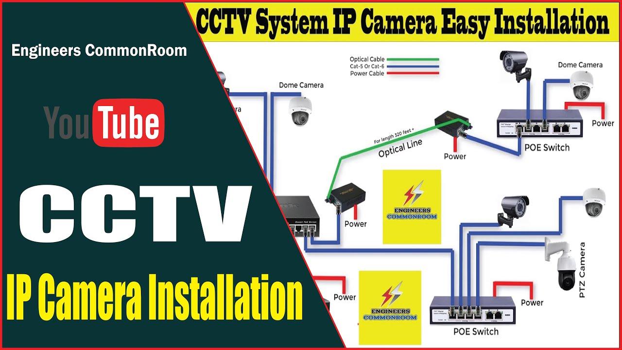 CCTV Camera Install Diagram । Engineers CommonRoom - YouTubeYouTube