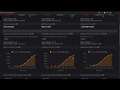 Thomson Reuters App Studio: BizQualify App - A Closer Look