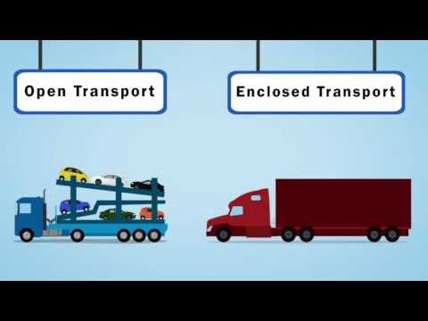 Total Car Shipping - Car Transportation