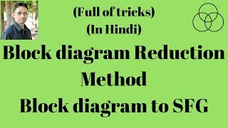 Block diagram to Signal flow graph (Control System, Lecture-3) by SAHAV SINGH YADAV