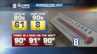 StormTrack 8 Morning Forecast August 12, 2015