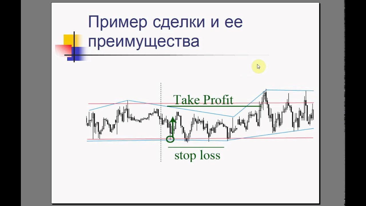 Тайны заработка на форекс day trading forex joe ross pdf download
