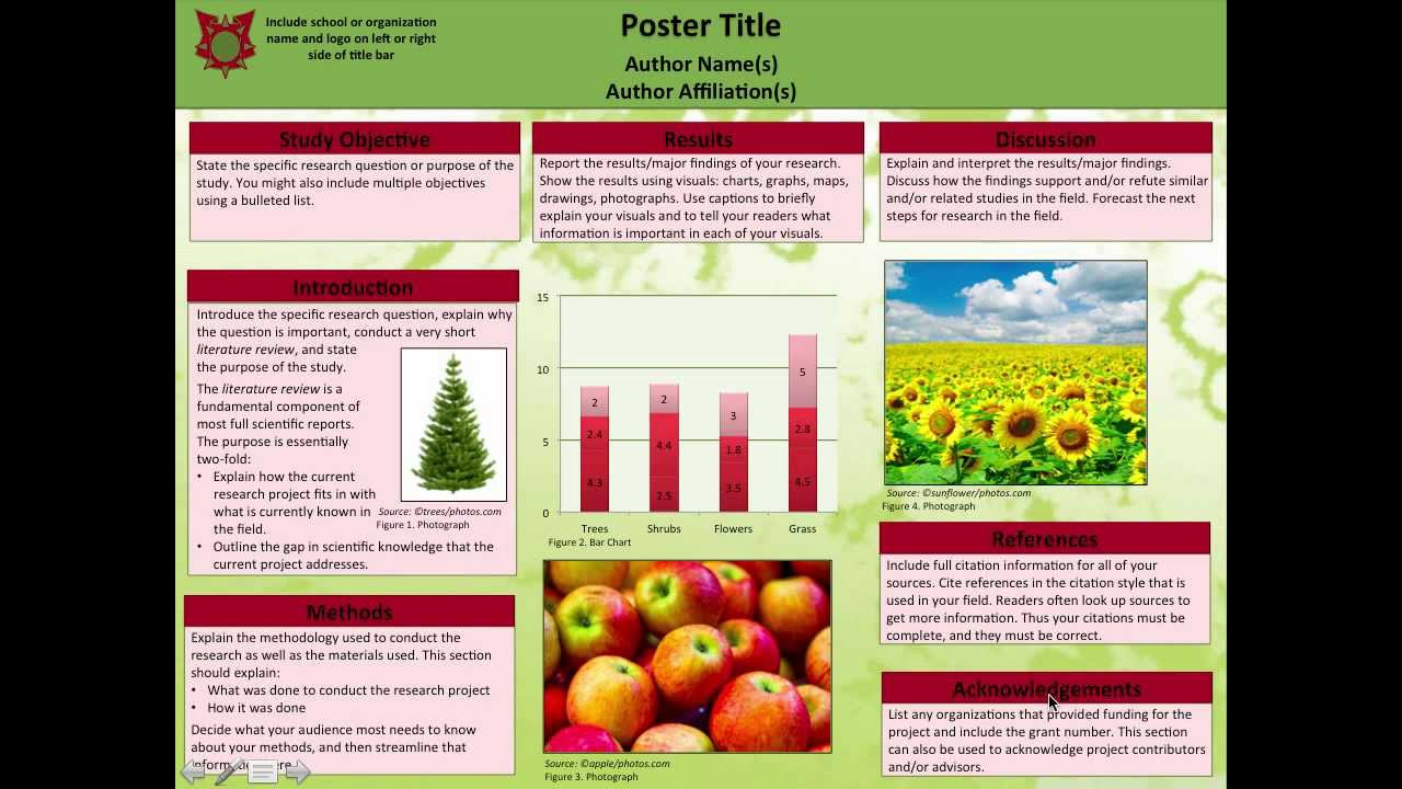 scientific posters writing commons