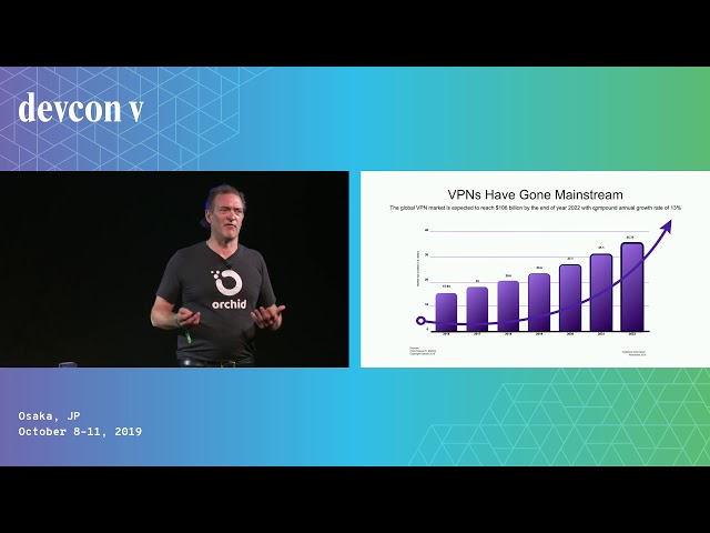 The Commodification of You by Seven Waterhouse (Devcon5)