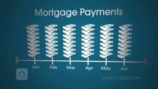 FIDELITY KEEGAN FULLERTON - Mortgage Modification Explained