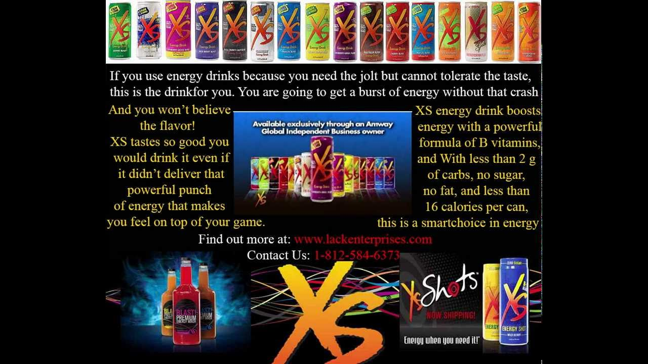 Energy Drink Sales In India