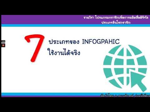 7 ประเภทของ INFOGRAHIC ที่ใช้งานจริงAJ Ploy