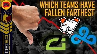 10 CSGO Teams That Have Fallen the Furthest