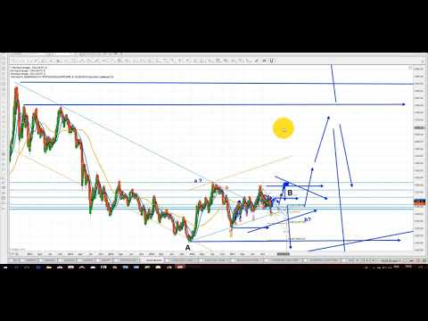 Elliott Wave Analysis of Bitcoin as of 6th of January 2018