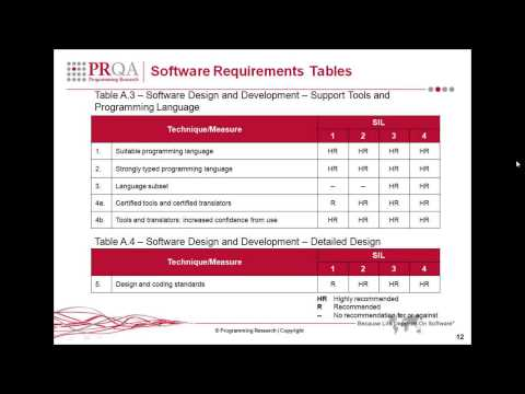 IEC 61508 Overview - Excerpt from Software Development For Safety-Critical Environments Webinar
