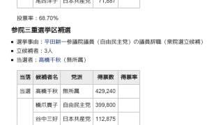 「2000年日本の補欠選挙」とは ウィキ動画